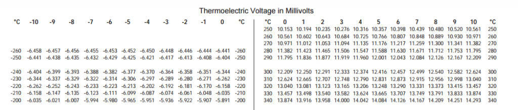 sample-thermocouple-reference-table