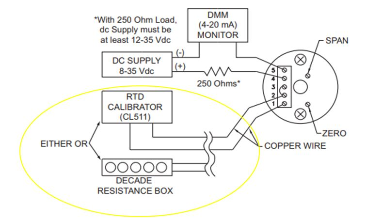 Connection diagram of the resistance box to the transmitter