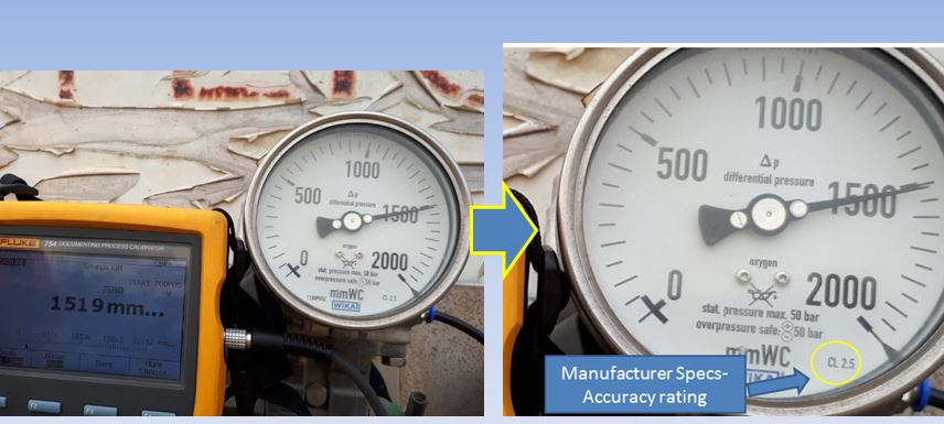 Verification OF Differential Pressure Gauge
