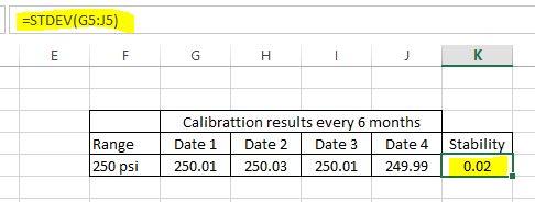 stability calculation example