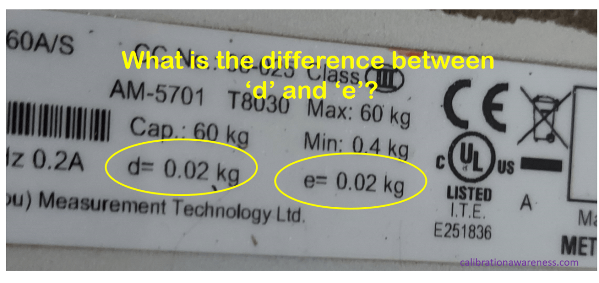 How to Verify a Weighing Instruments if the Tolerance is NOT Given- Simple Guide to Determine the Balance Tolerance Limit