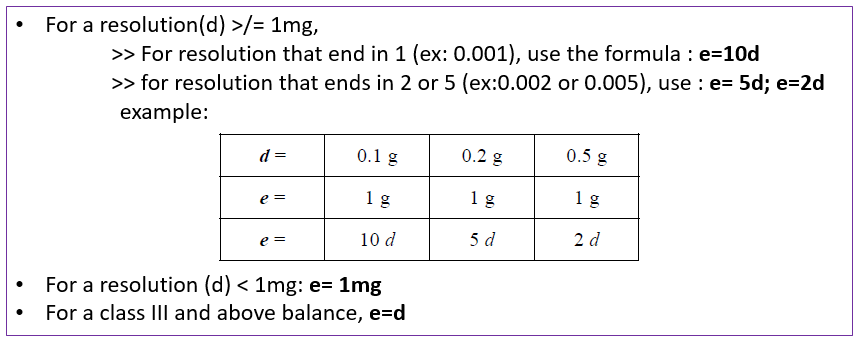 calculating the value of verification scale interval 'e' based on balance resolution